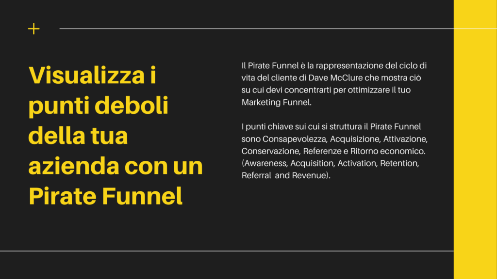 pirate funnel itacall